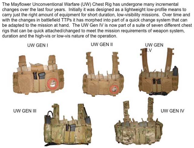 Evolution-of-a-chest-rig